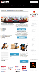 wholesale trade parts and appliances