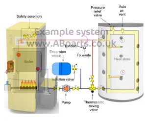 biomass heating system design and specification services