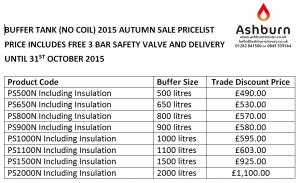 cut price buffer tanks