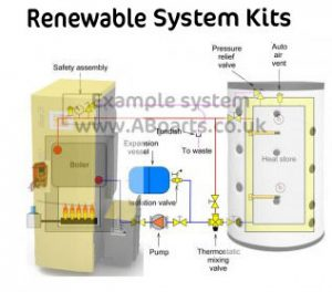 renewable heating systems