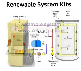 renewable heating specification service