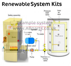 renewable heating kits