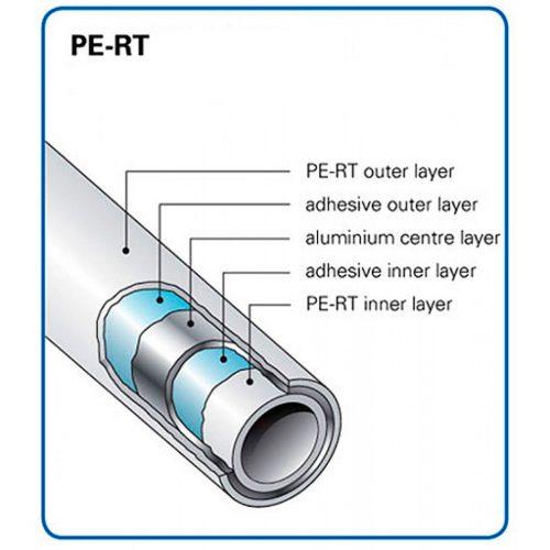 PE RT pipe